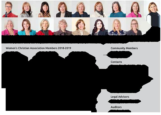 McCormick Care Group Board of Directors